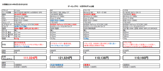 20140602-gamingpc10man