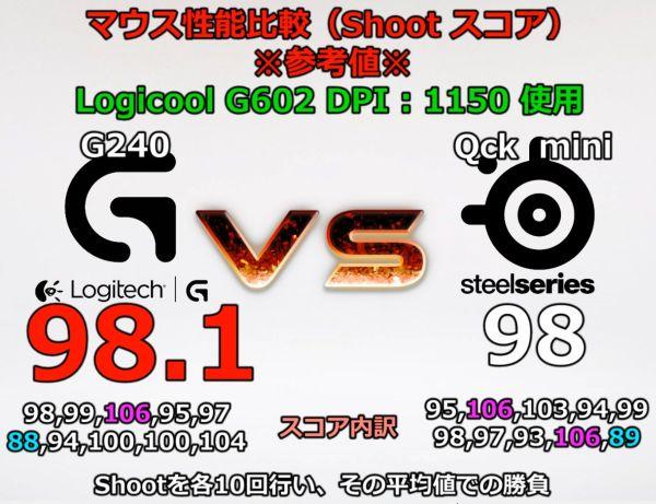 g240vsQckmini-600