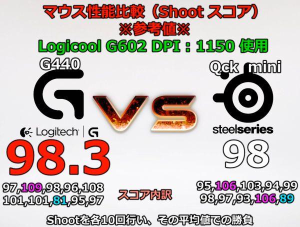 g440vsQckmini-600
