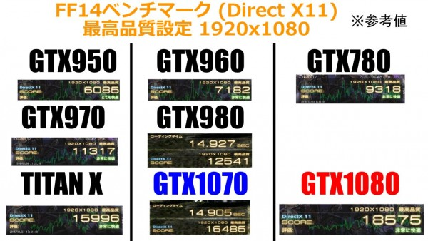 gtx-hikaku-950-1280