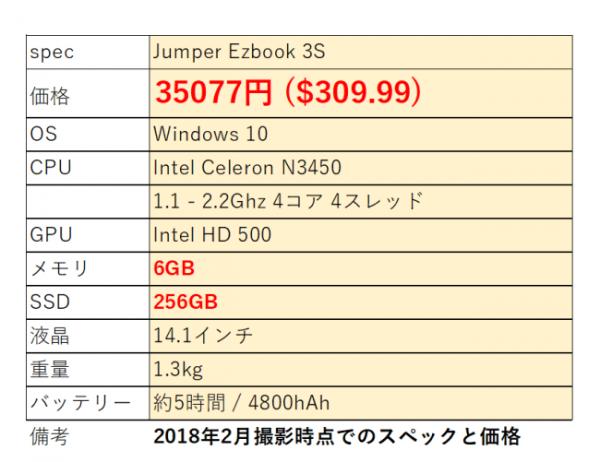 20180216-jumper-ezbook3s-spec2-650-min