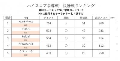 20180311-gunon-final-battle